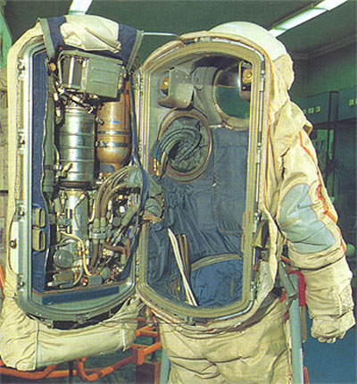 Orlan Spacesuit