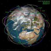 Amateur Satellite Position